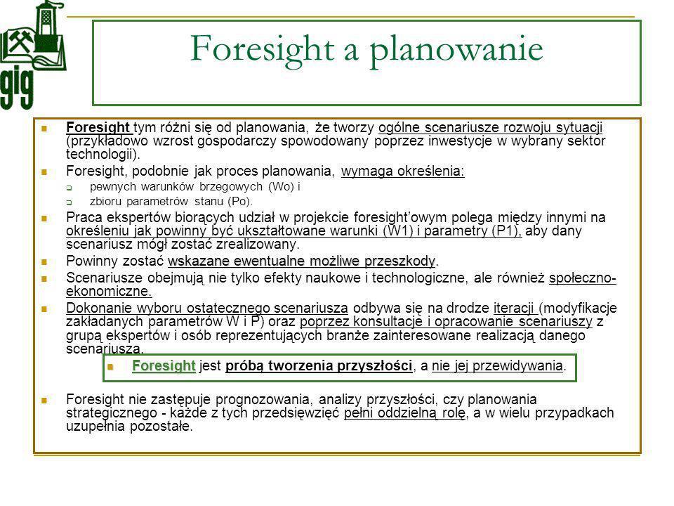 Foresight a planowanie