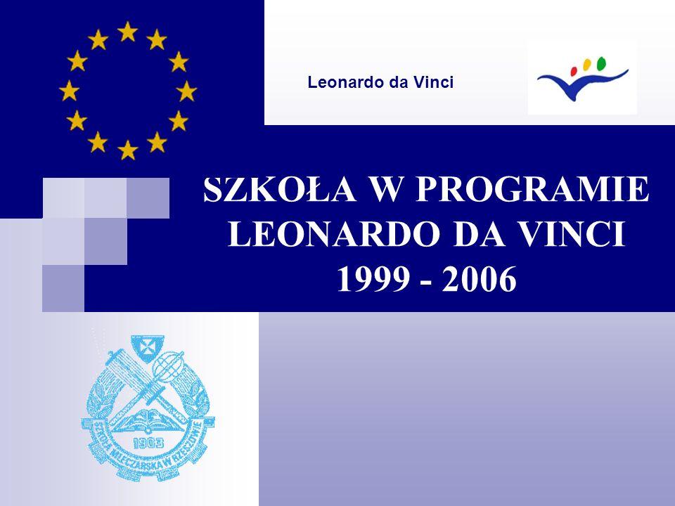 SZKOŁA W PROGRAMIE LEONARDO DA VINCI 1999 - 2006