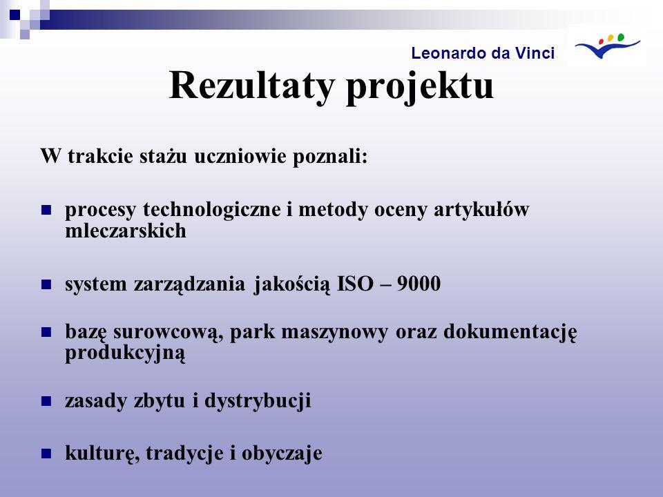 Rezultaty projektu W trakcie stażu uczniowie poznali: