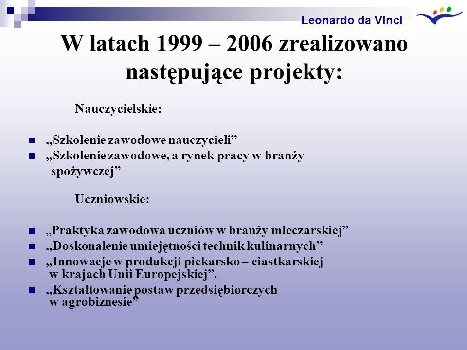 W latach 1999 – 2006 zrealizowano następujące projekty: