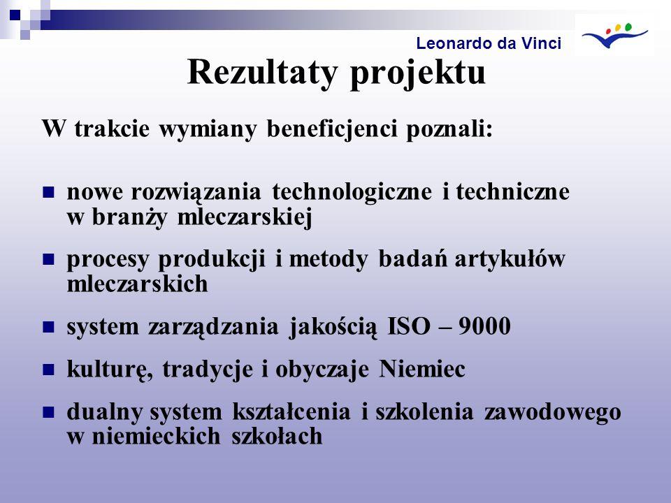 Rezultaty projektu W trakcie wymiany beneficjenci poznali: