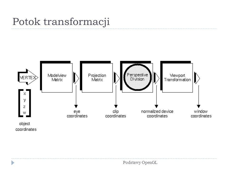 Potok transformacji Podstawy OpenGL