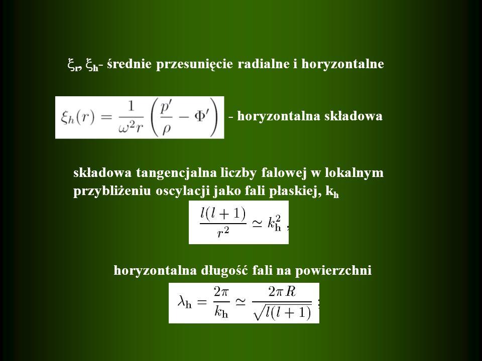r, h- średnie przesunięcie radialne i horyzontalne