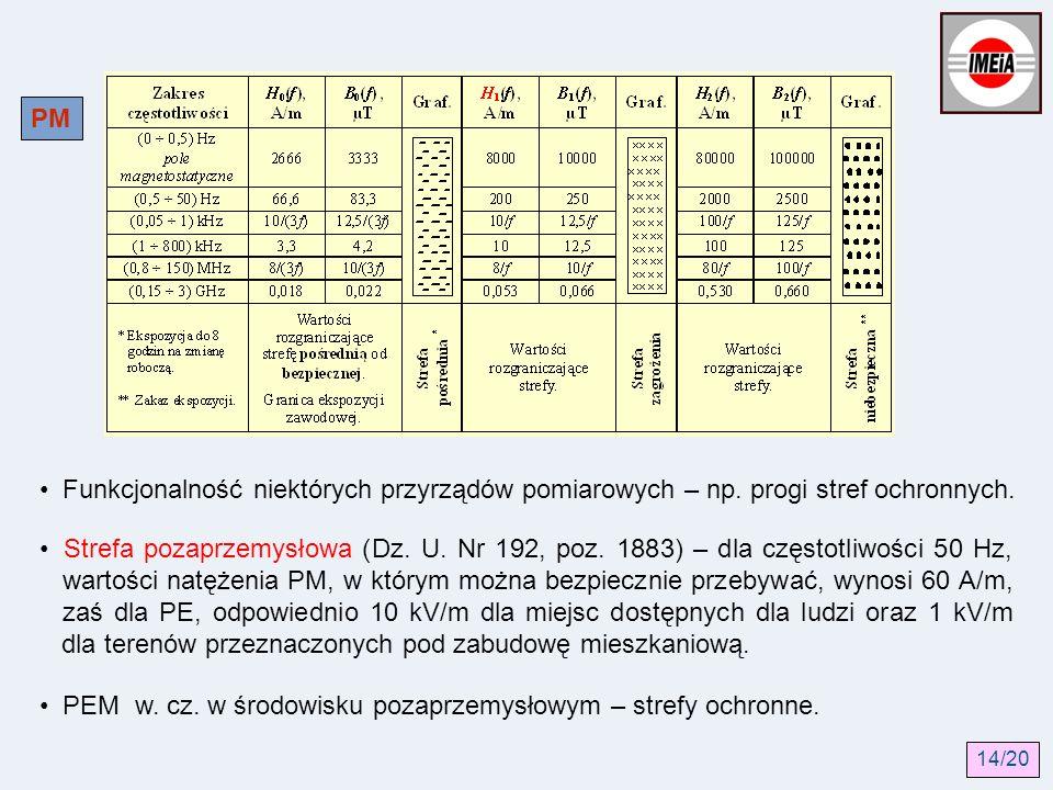 PEM w. cz. w środowisku pozaprzemysłowym – strefy ochronne.