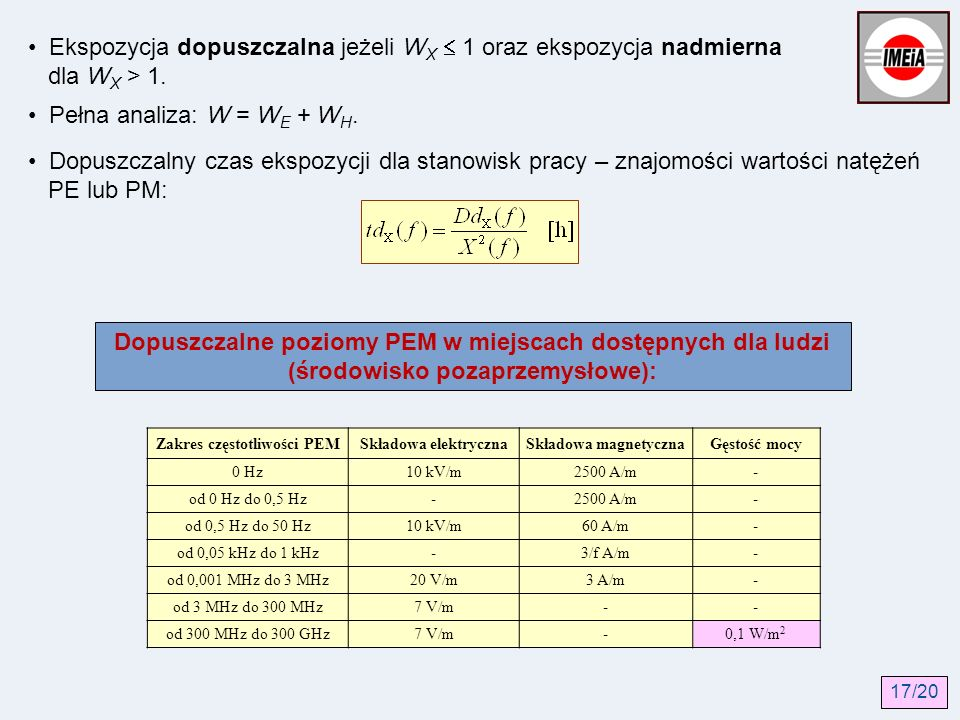 Zakres częstotliwości PEM