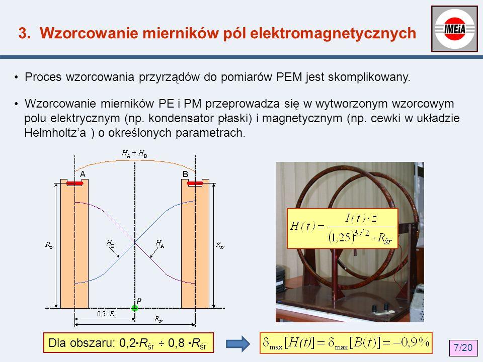 3. Wzorcowanie mierników pól elektromagnetycznych