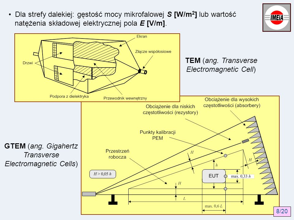 TEM (ang. Transverse Electromagnetic Cell)
