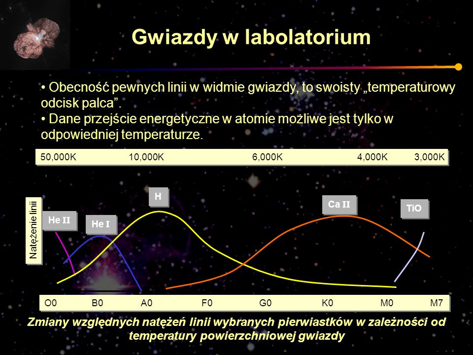 Gwiazdy w labolatorium