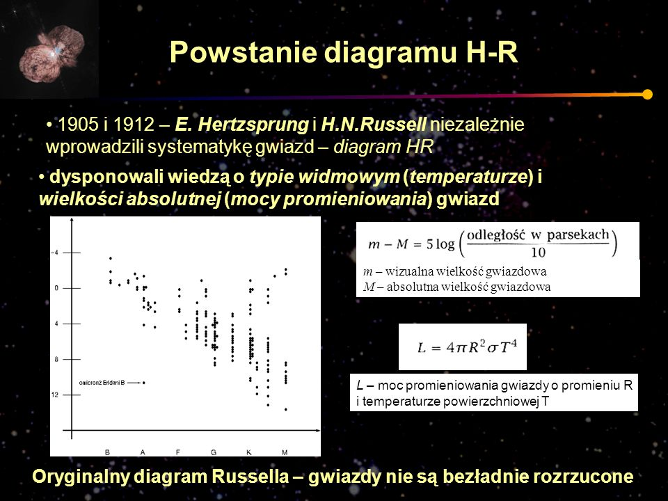 Powstanie diagramu H-R