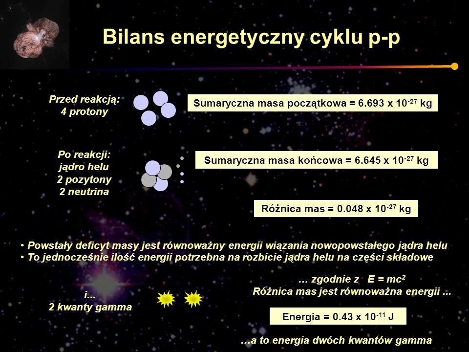 Bilans energetyczny cyklu p-p