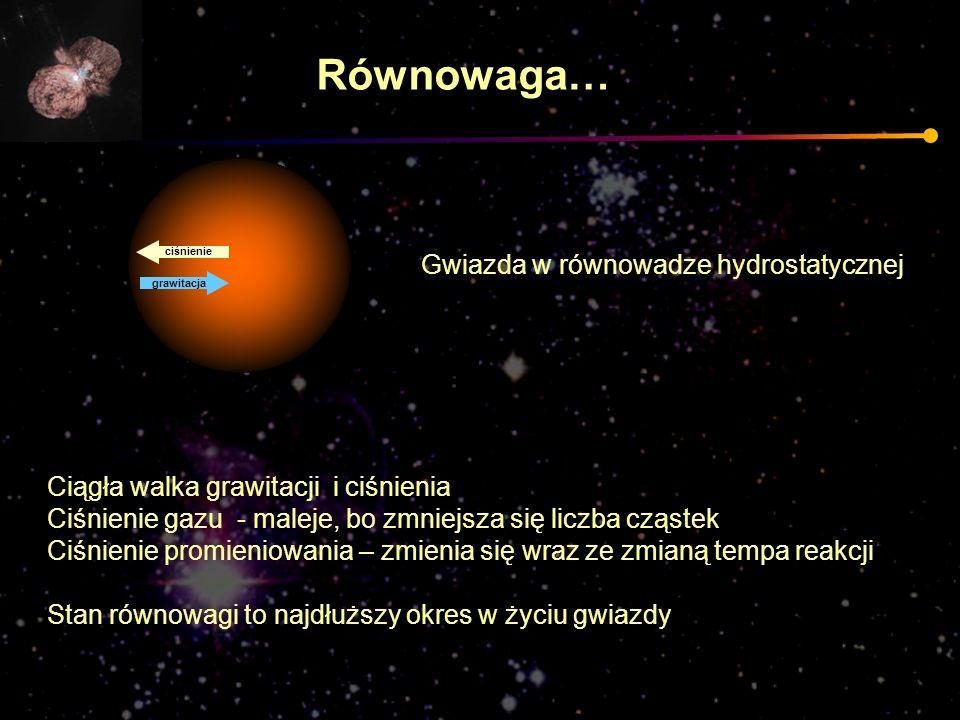 Gwiazda w równowadze hydrostatycznej