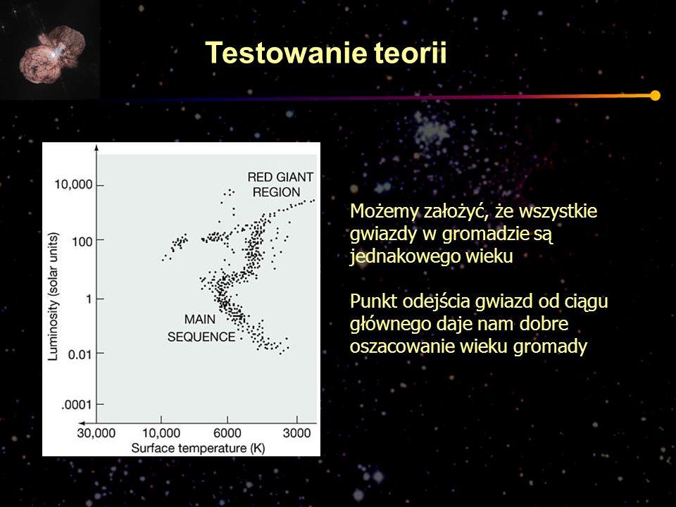 Testowanie teorii Możemy założyć, że wszystkie gwiazdy w gromadzie są