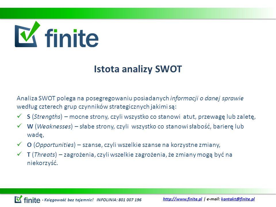 Istota analizy SWOT