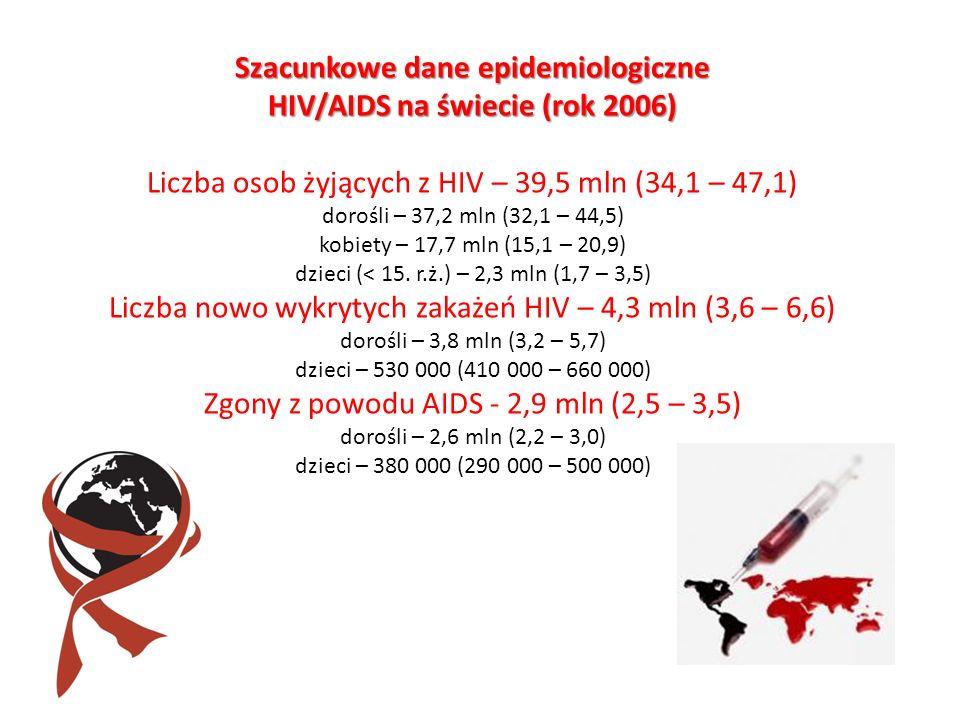 Szacunkowe dane epidemiologiczne HIV/AIDS na świecie (rok 2006)