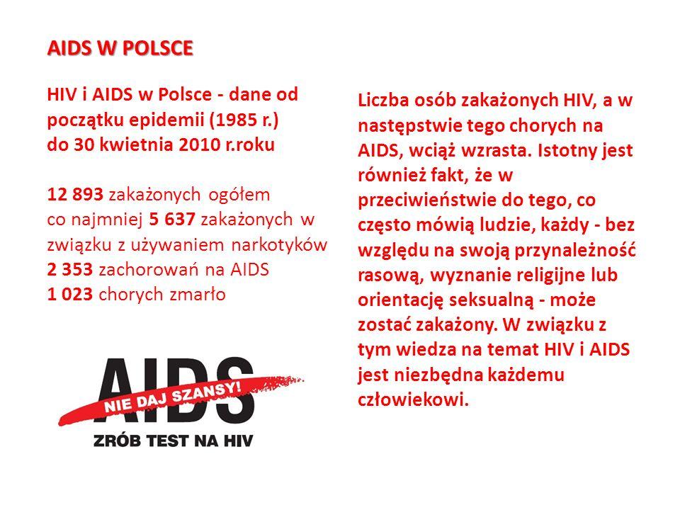 AIDS W POLSCE HIV i AIDS w Polsce - dane od początku epidemii (1985 r.) do 30 kwietnia 2010 r.roku.