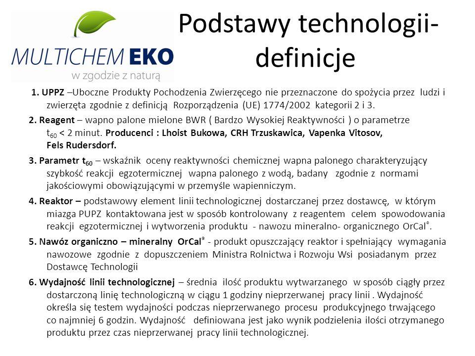 Podstawy technologii- definicje