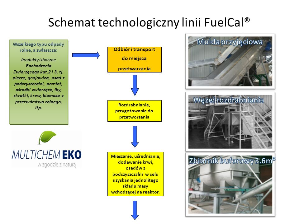 Schemat technologiczny linii FuelCal®