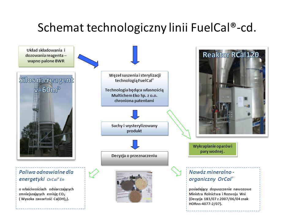 Schemat technologiczny linii FuelCal®-cd.