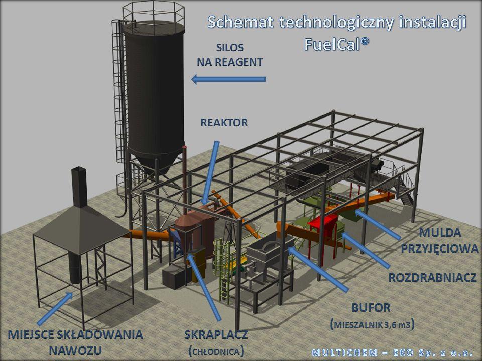 Schemat technologiczny instalacji FuelCal®