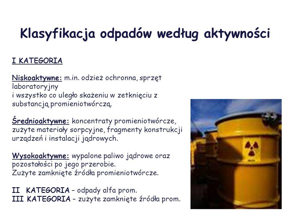 Klasyfikacja odpadów według aktywności