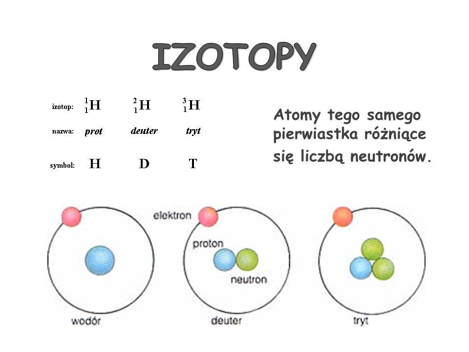 IZOTOPY Atomy tego samego pierwiastka różniące się liczbą neutronów.