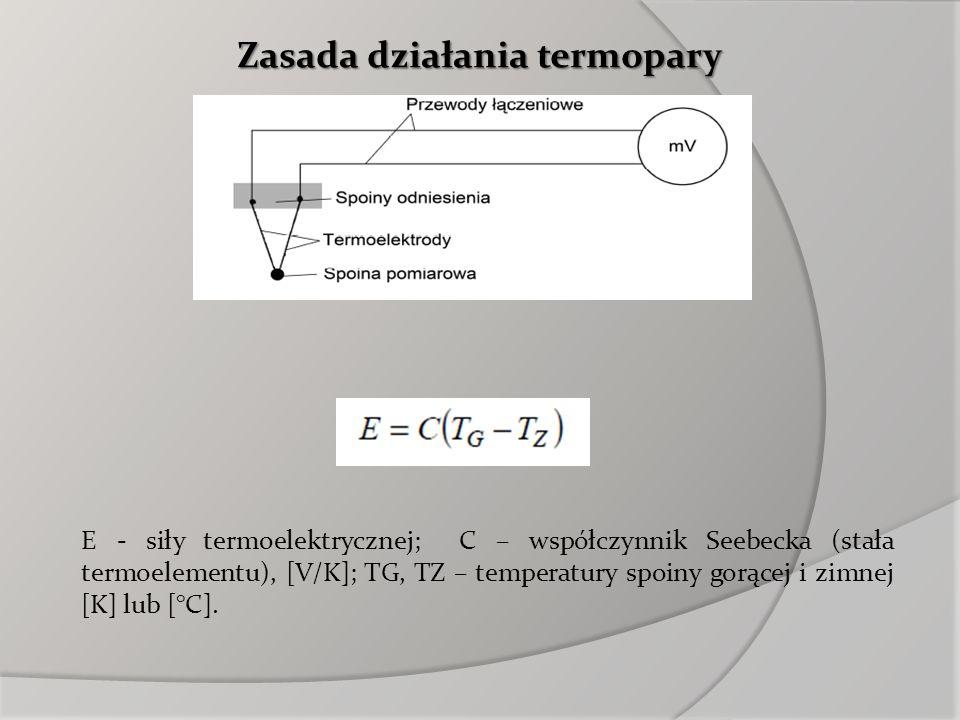 Zasada działania termopary