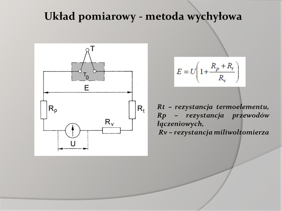 Układ pomiarowy - metoda wychyłowa