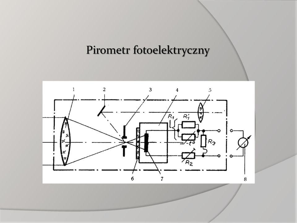 Pirometr fotoelektryczny