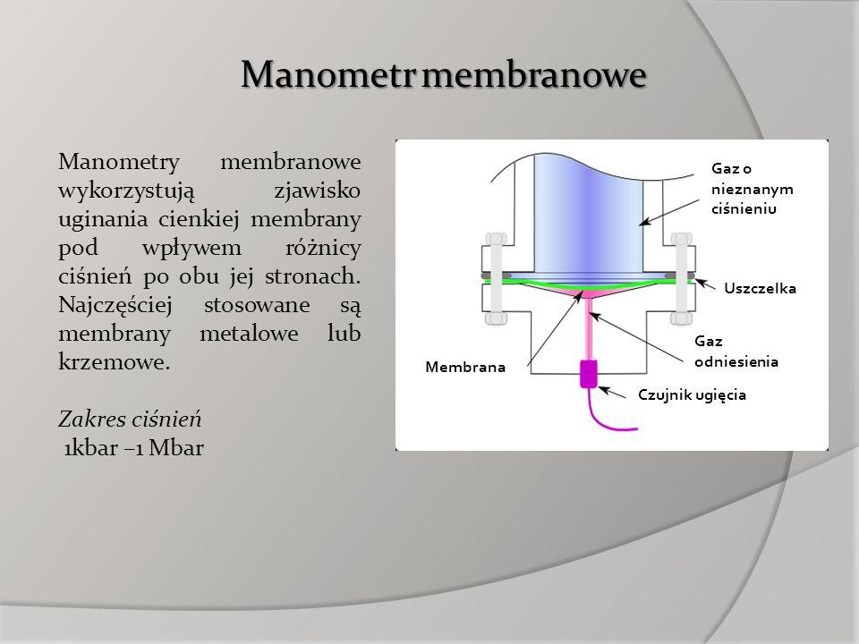 Manometr membranowe