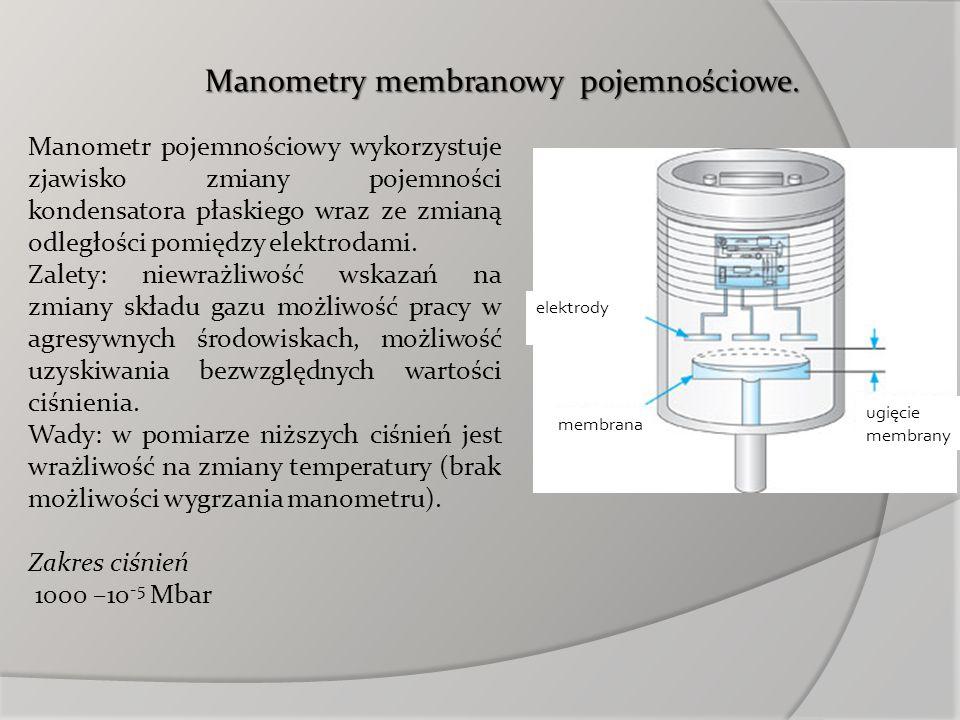 Manometry membranowy pojemnościowe.