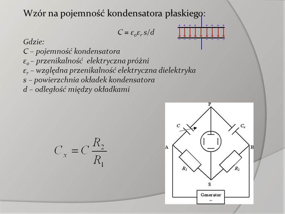 Wzór na pojemność kondensatora płaskiego: