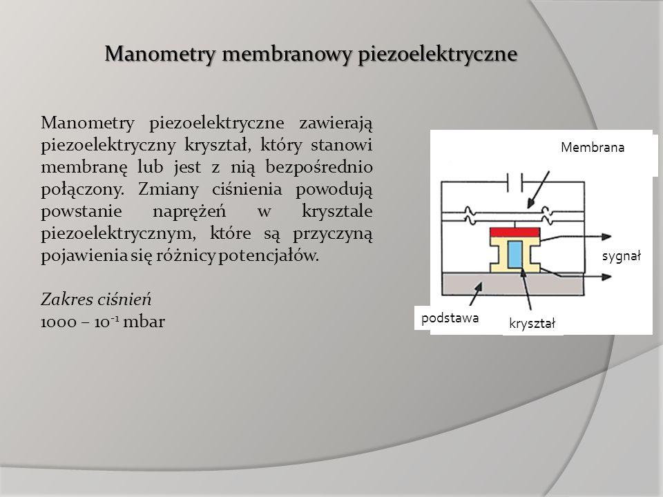 Manometry membranowy piezoelektryczne