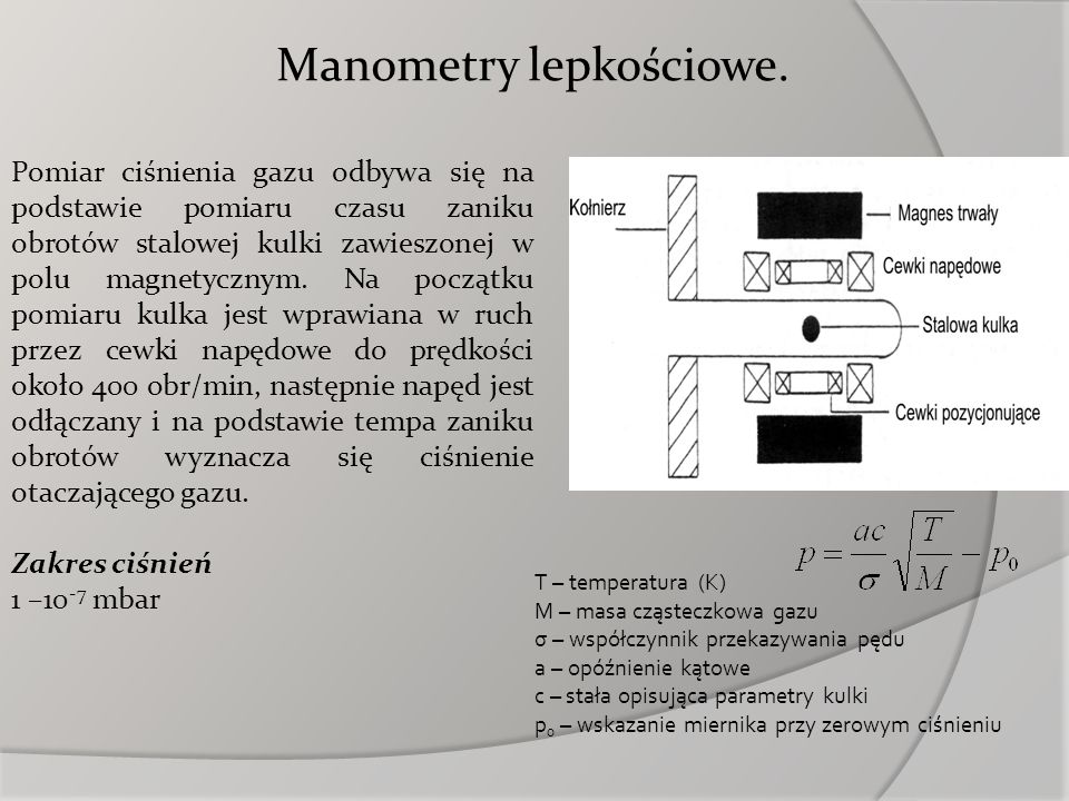 Manometry lepkościowe.