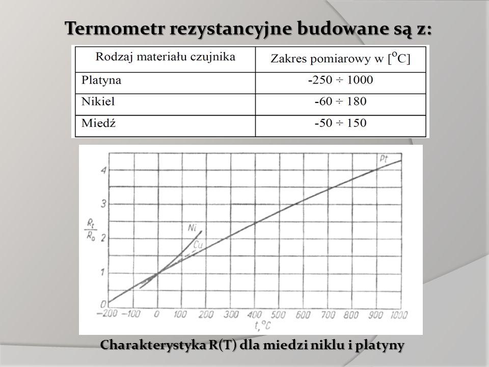 Termometr rezystancyjne budowane są z: