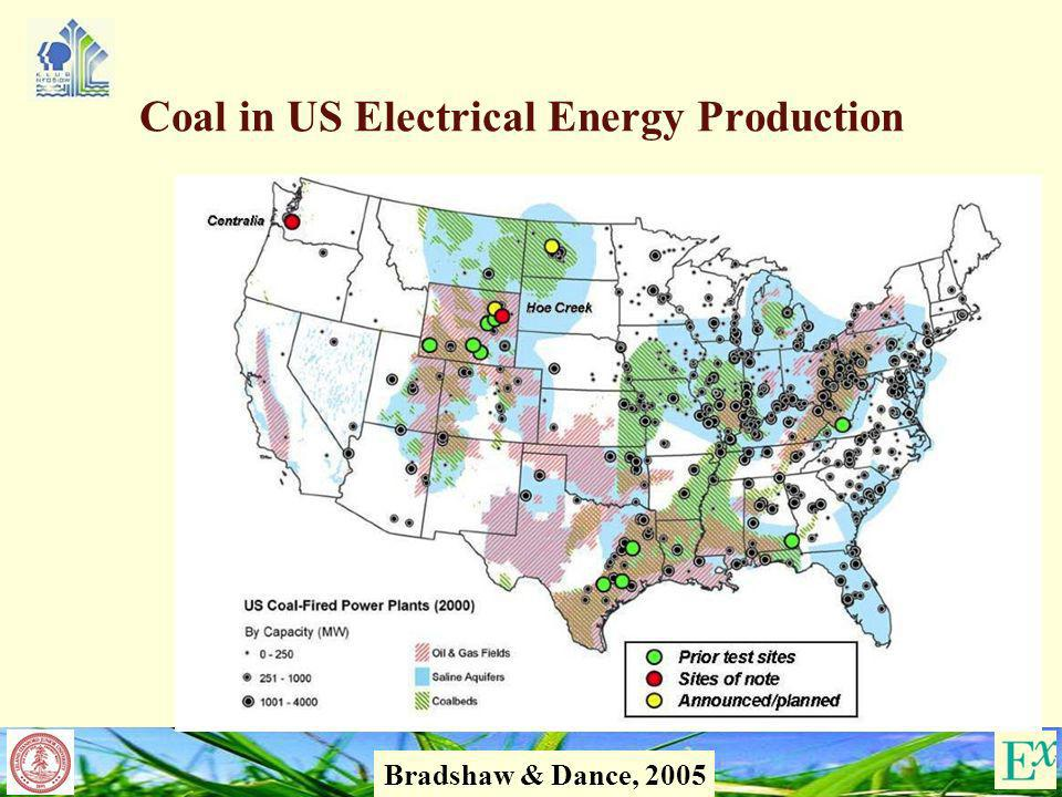 Coal in US Electrical Energy Production