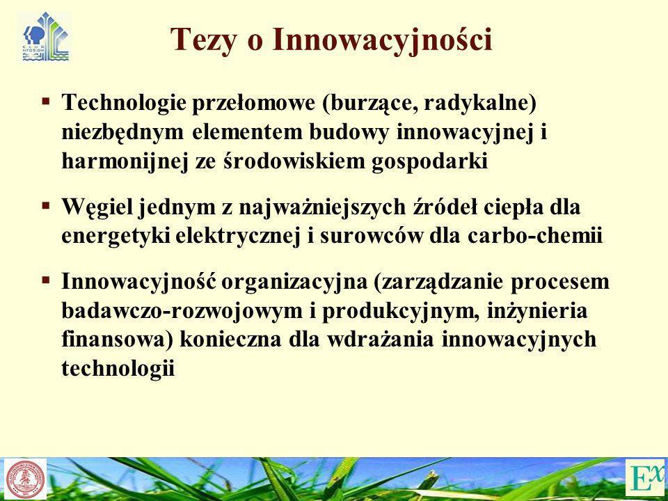 Tezy o Innowacyjności Technologie przełomowe (burzące, radykalne) niezbędnym elementem budowy innowacyjnej i harmonijnej ze środowiskiem gospodarki.