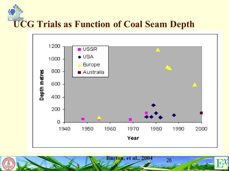 UCG Trials as Function of Coal Seam Depth
