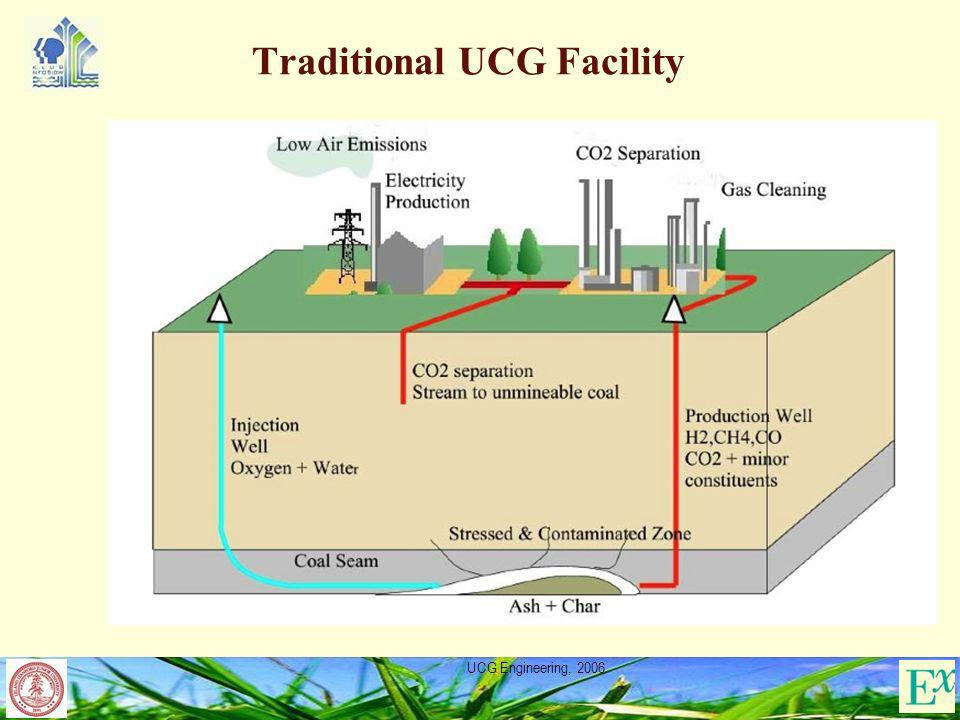 Traditional UCG Facility