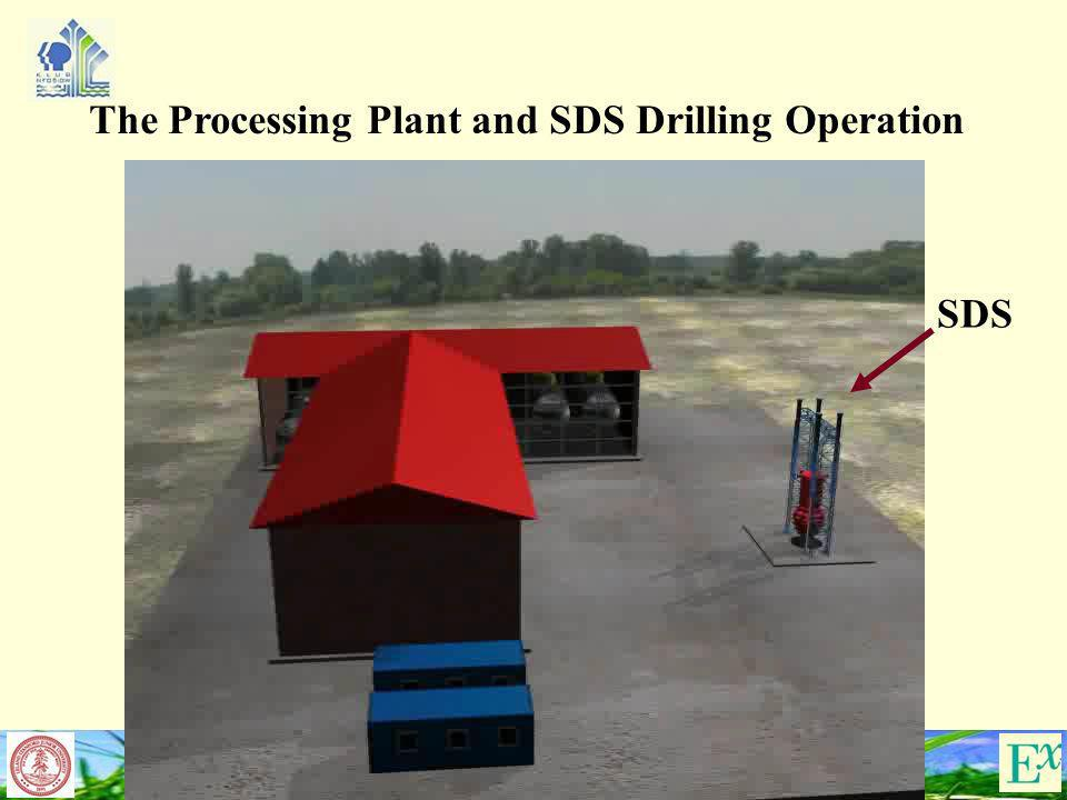 The Processing Plant and SDS Drilling Operation