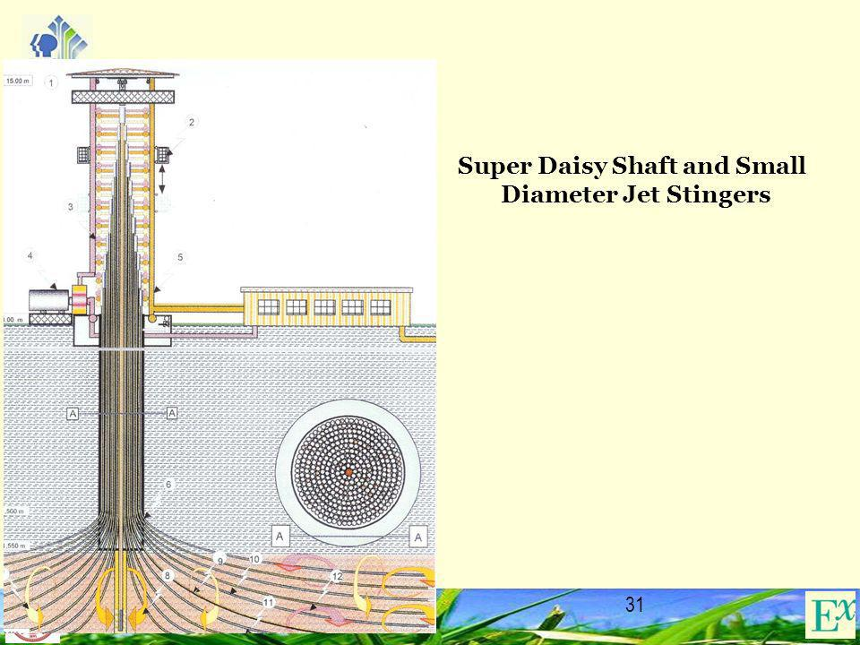 Super Daisy Shaft and Small Diameter Jet Stingers