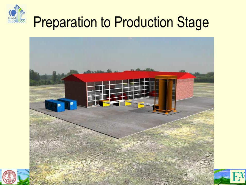 Preparation to Production Stage