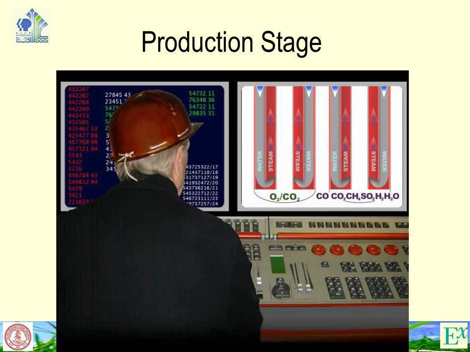 Production Stage