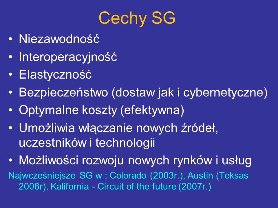 Cechy SG Niezawodność Interoperacyjność Elastyczność