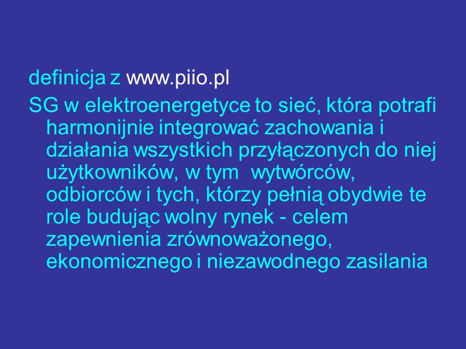 definicja z www.piio.pl
