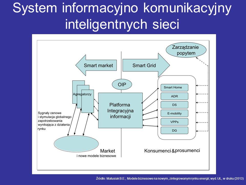 System informacyjno komunikacyjny inteligentnych sieci