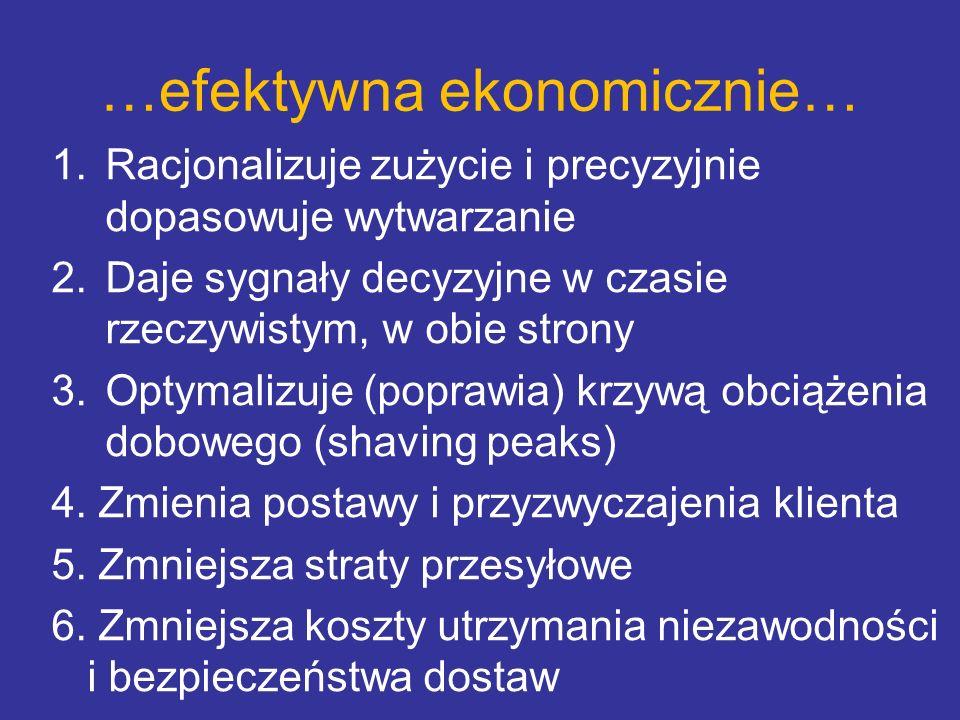 …efektywna ekonomicznie…