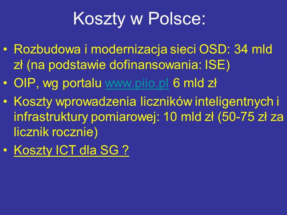 Koszty w Polsce: Rozbudowa i modernizacja sieci OSD: 34 mld zł (na podstawie dofinansowania: ISE) OIP, wg portalu www.piio.pl 6 mld zł.