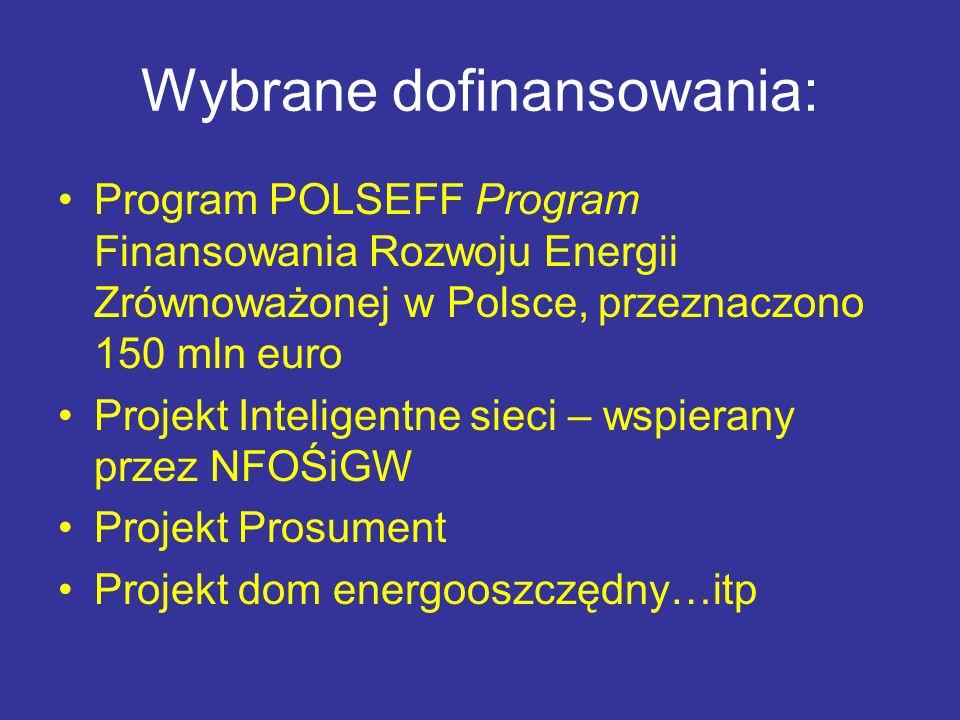Wybrane dofinansowania: