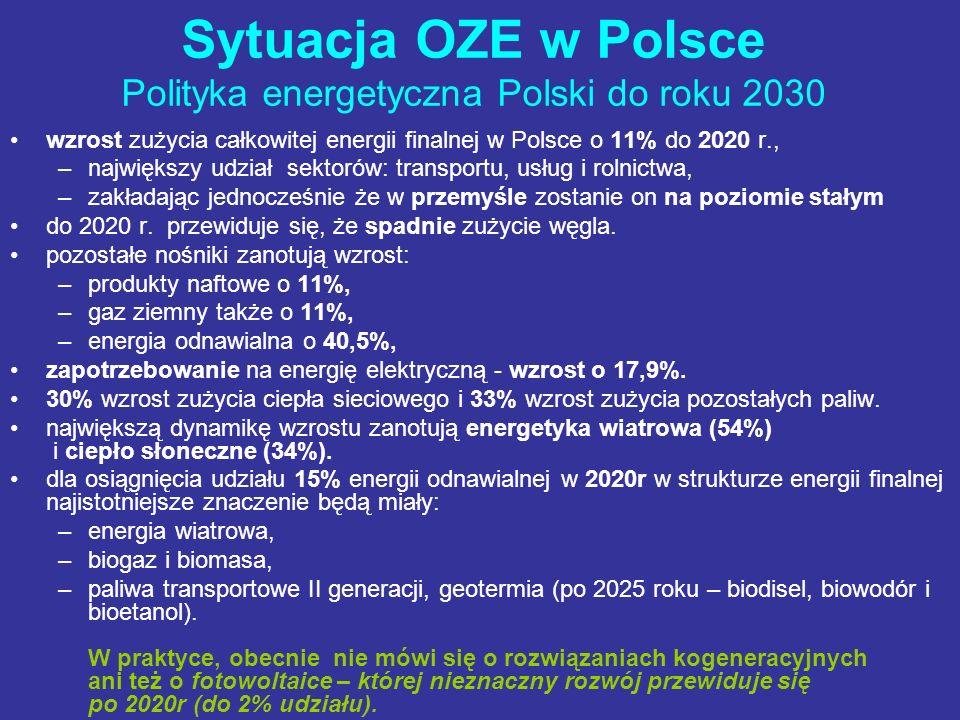 Sytuacja OZE w Polsce Polityka energetyczna Polski do roku 2030