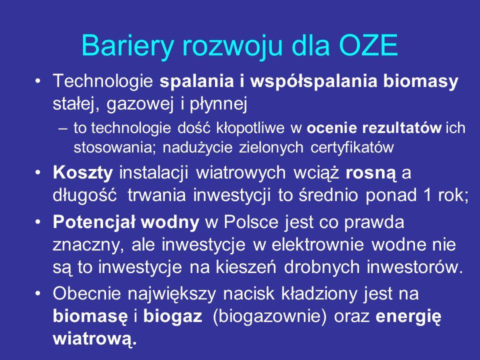 Bariery rozwoju dla OZE
